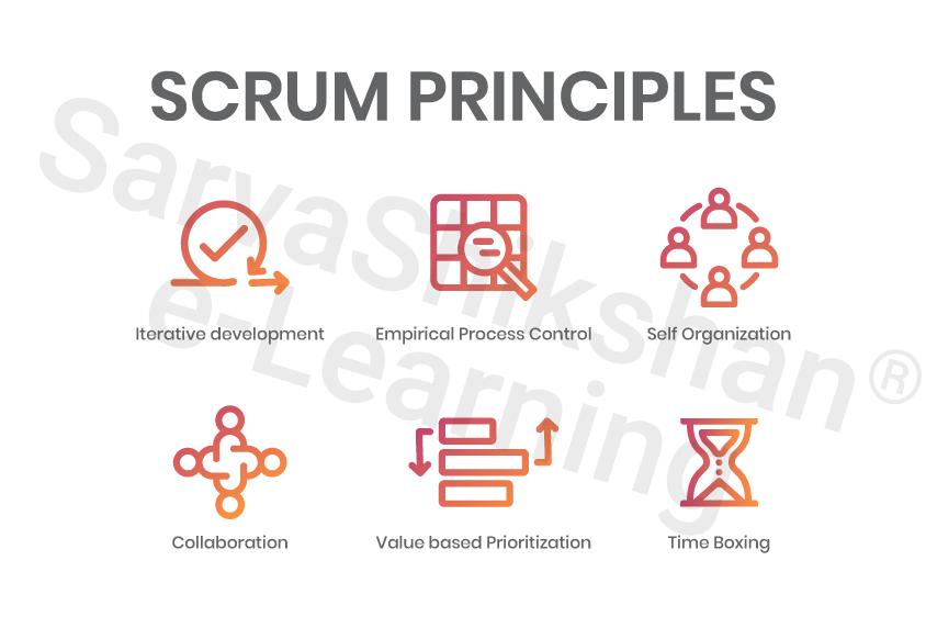 Best Scrum Master certification in pune